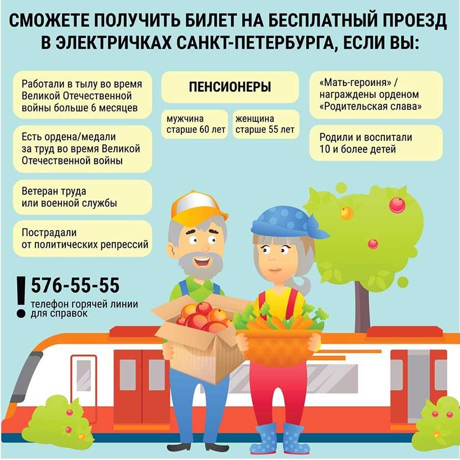 Бесплатный проезд для льготных категорий граждан